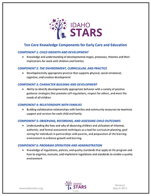 Cover page of the IdahoSTARS Ten Core Knowledge Components for Early Care and Education.